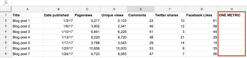 content metrics spreadsheet